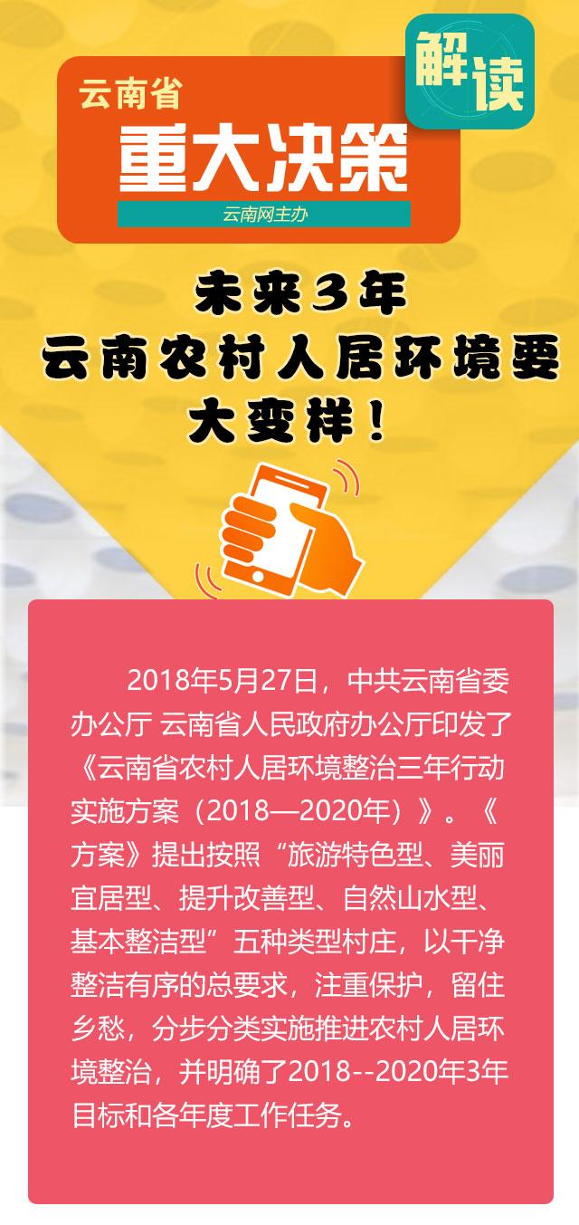 【重大决策解读】未来3年 云南农村人居环境要大变样!
