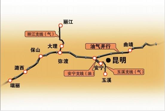中缅油气管道再造中国能源动脉