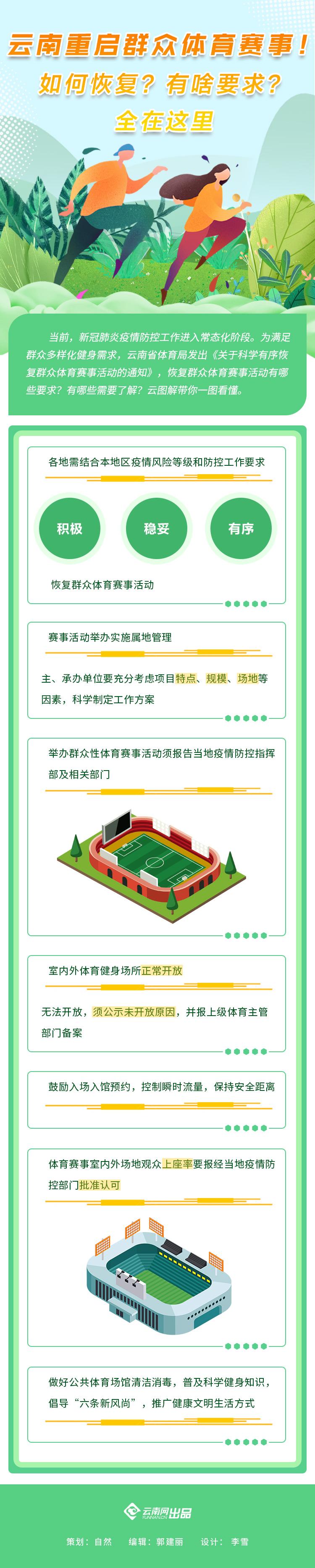 【云图解】云南重启群众体育赛事